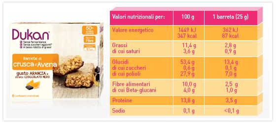 biscotti papavero vaniglia